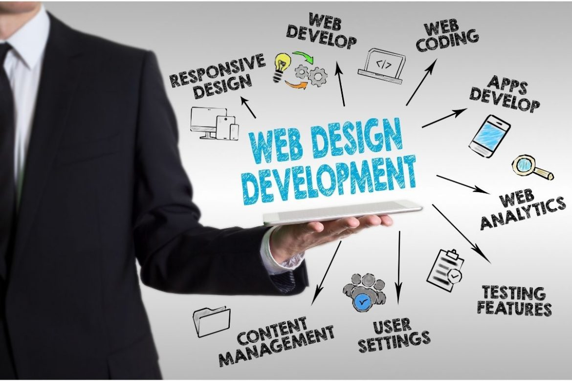 Web Development Company: Your Key To a Well-Designed Website